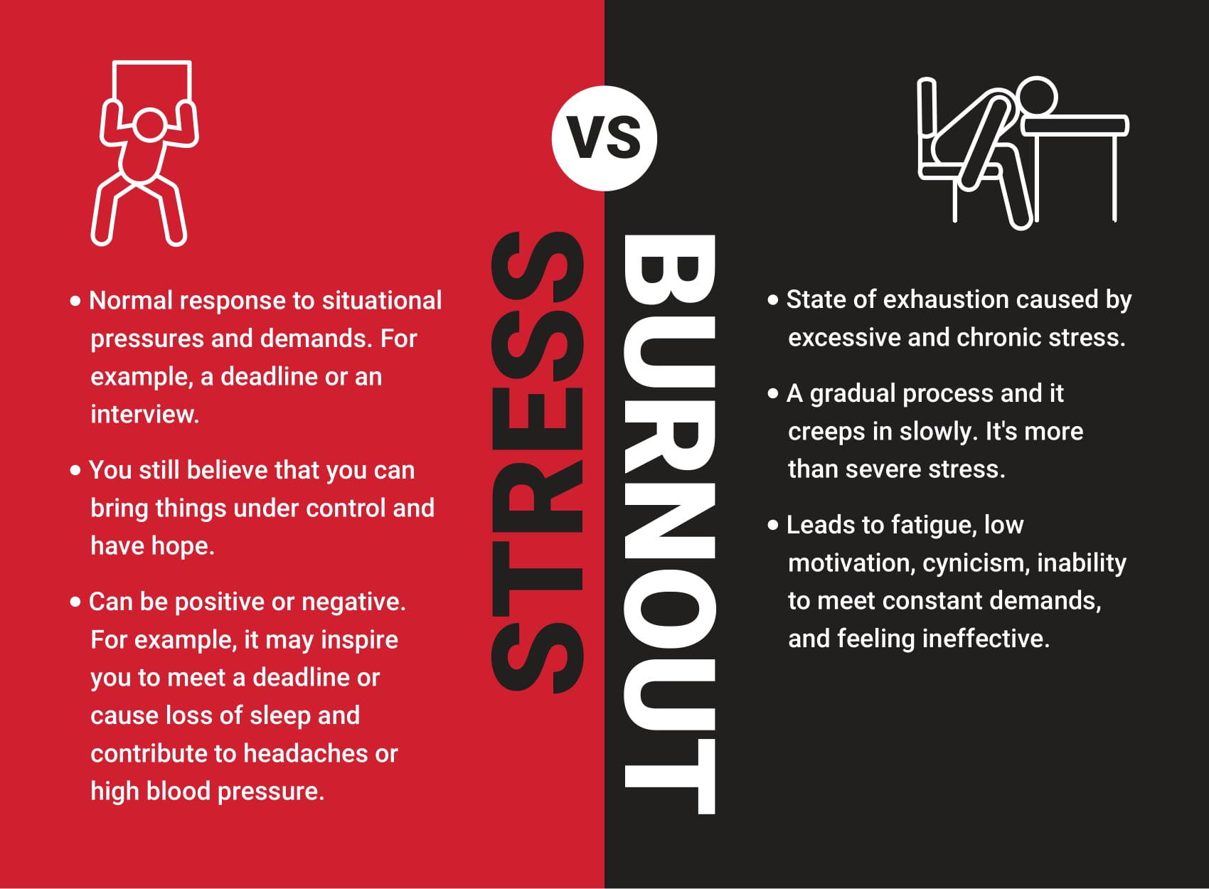 stress-v-burnout_R1-1